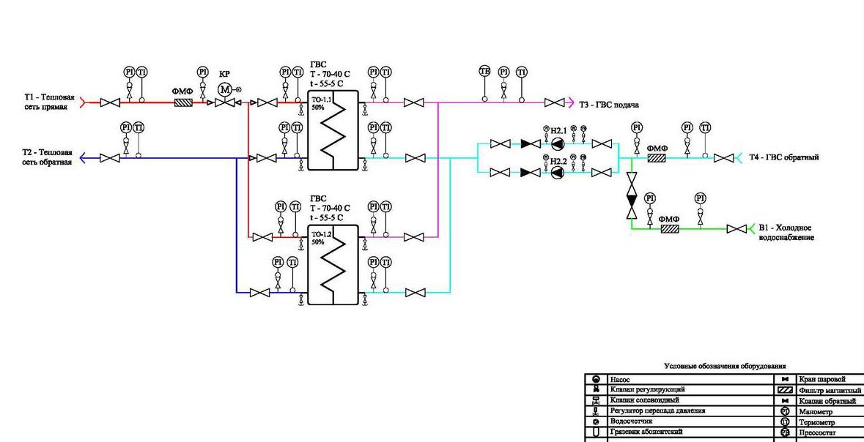 Схема подключения системы ГВС
