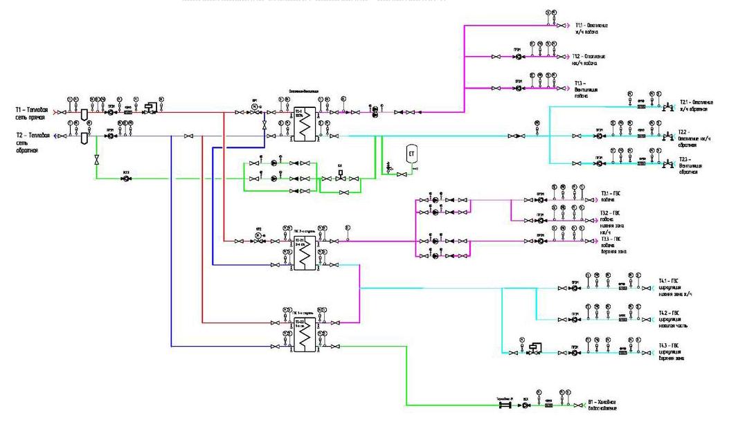 Схема подключения системы ГВС,