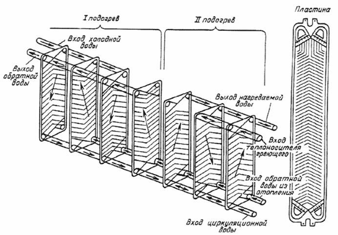 Схема компоновки