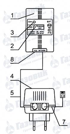 Сигнализатор оксида углерода БУГ-2 (Для САОГ)