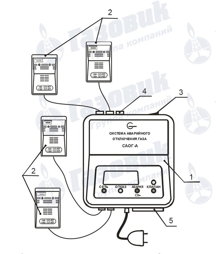 Система аварийного отключения газа САОГ (в комплекте два блок датчика на метан)